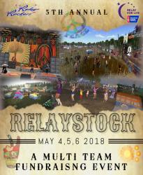 Relay Stock 2018